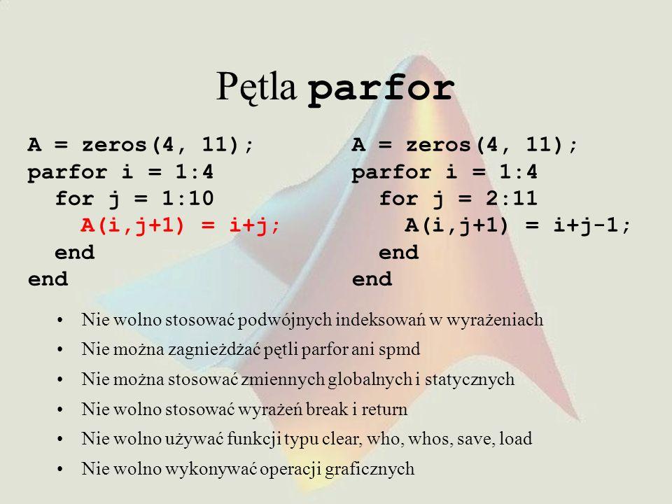 Pętla parfor A = zeros(4, 11); parfor i = 1:4 for j = 1:10 A(i,j+1) = i+j; end Nie wolno stosować podwójnych indeksowań w wyrażeniach Nie można zagnie