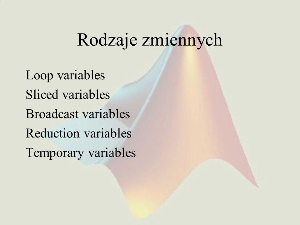 Rodzaje zmiennych Loop variables Sliced variables Broadcast variables Reduction variables Temporary variables
