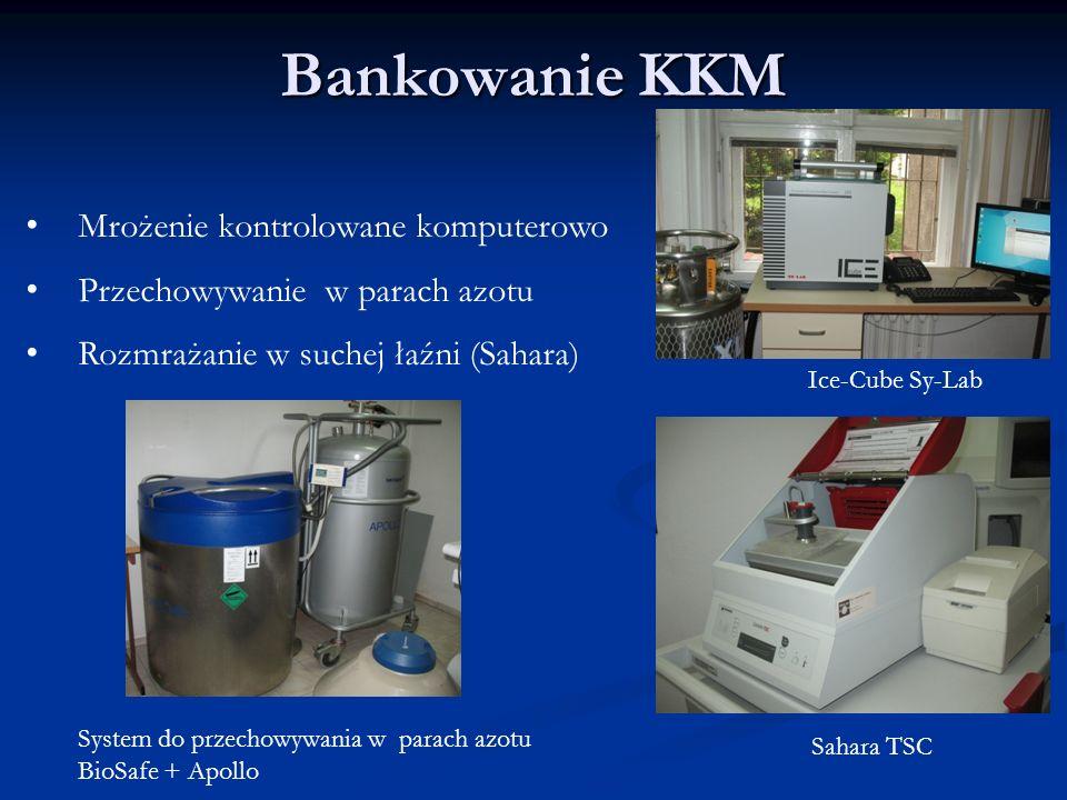 Bankowanie KKM Mrożenie kontrolowane komputerowo Przechowywanie w parach azotu Rozmrażanie w suchej łaźni (Sahara) Ice-Cube Sy-Lab System do przechowywania w parach azotu BioSafe + Apollo Sahara TSC