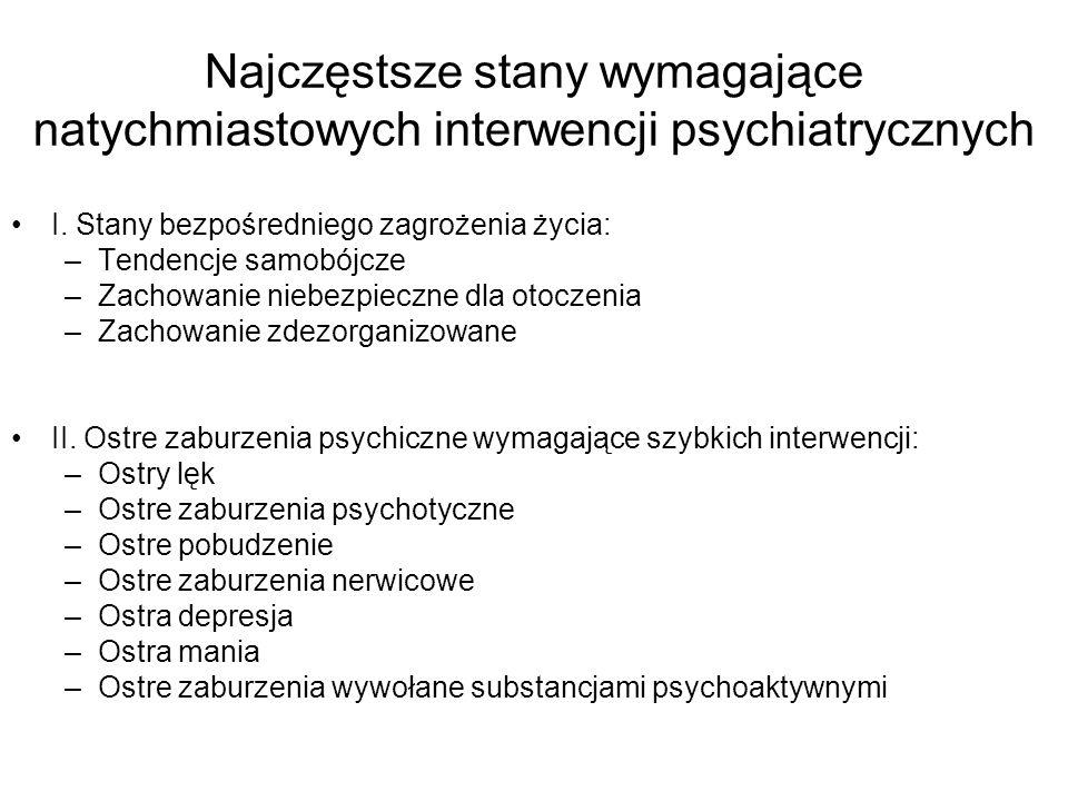 Najczęstsze stany wymagające natychmiastowych interwencji psychiatrycznych I. Stany bezpośredniego zagrożenia życia: –Tendencje samobójcze –Zachowanie