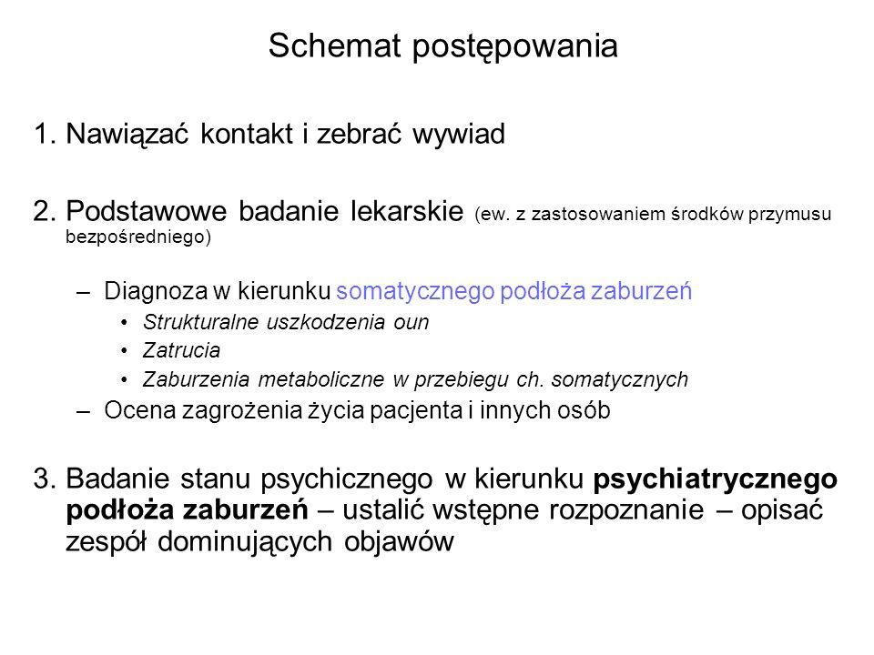 Schemat postępowania 1.Nawiązać kontakt i zebrać wywiad 2.Podstawowe badanie lekarskie (ew. z zastosowaniem środków przymusu bezpośredniego) –Diagnoza