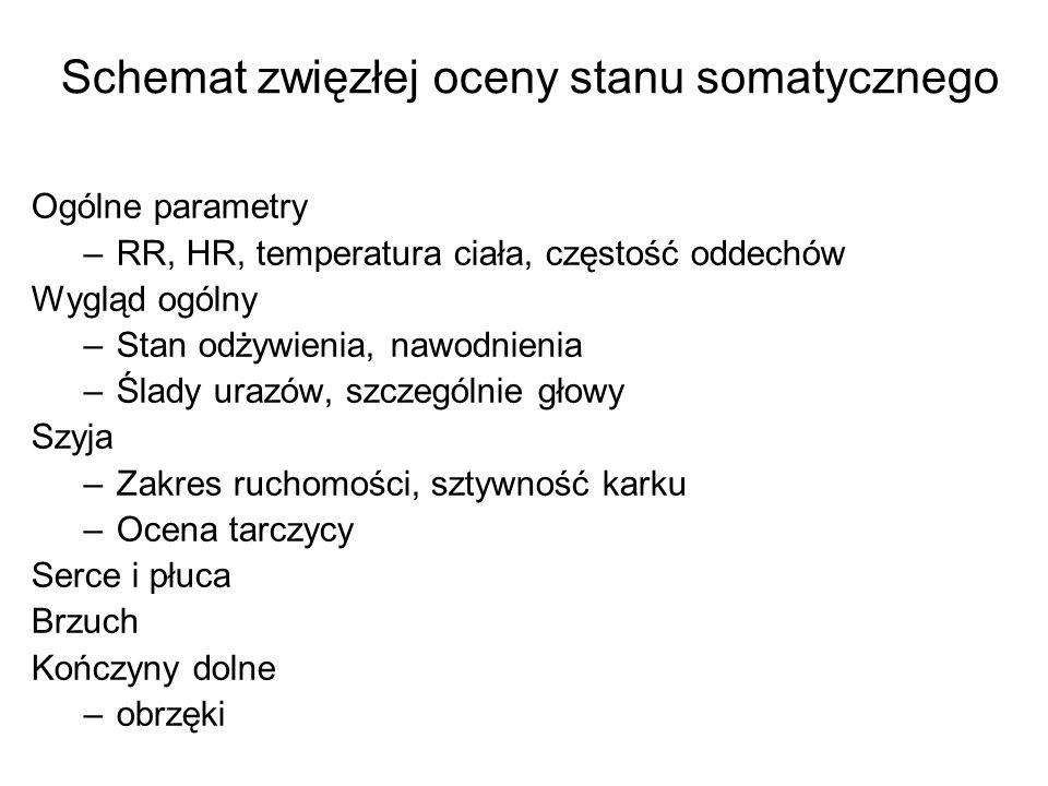 Schemat zwięzłej oceny stanu somatycznego Ogólne parametry –RR, HR, temperatura ciała, częstość oddechów Wygląd ogólny –Stan odżywienia, nawodnienia –