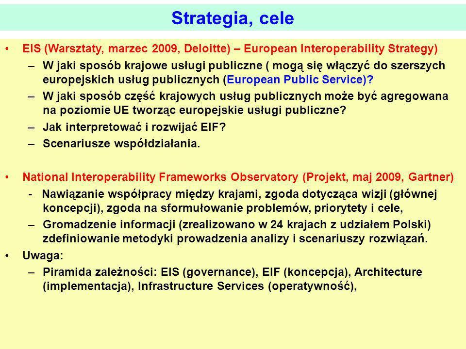 EIS (Warsztaty, marzec 2009, Deloitte) – European Interoperability Strategy) –W jaki sposób krajowe usługi publiczne ( mogą się włączyć do szerszych e