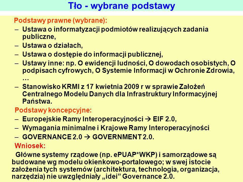 2 Tło - wybrane podstawy Podstawy prawne (wybrane): –Ustawa o informatyzacji podmiotów realizujących zadania publiczne, –Ustawa o działach, –Ustawa o