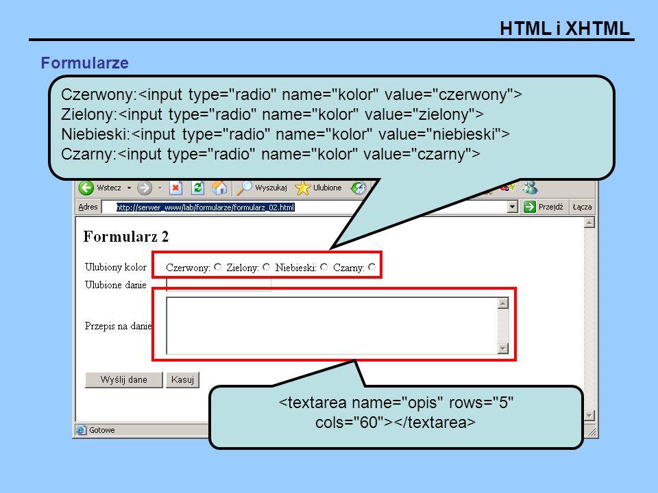 HTML i XHTML Formularze
