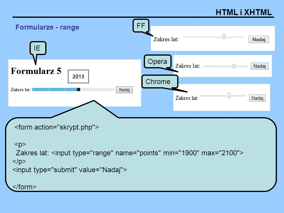 HTML i XHTML Formularze - range Zakres lat: IE FF Opera Chrome