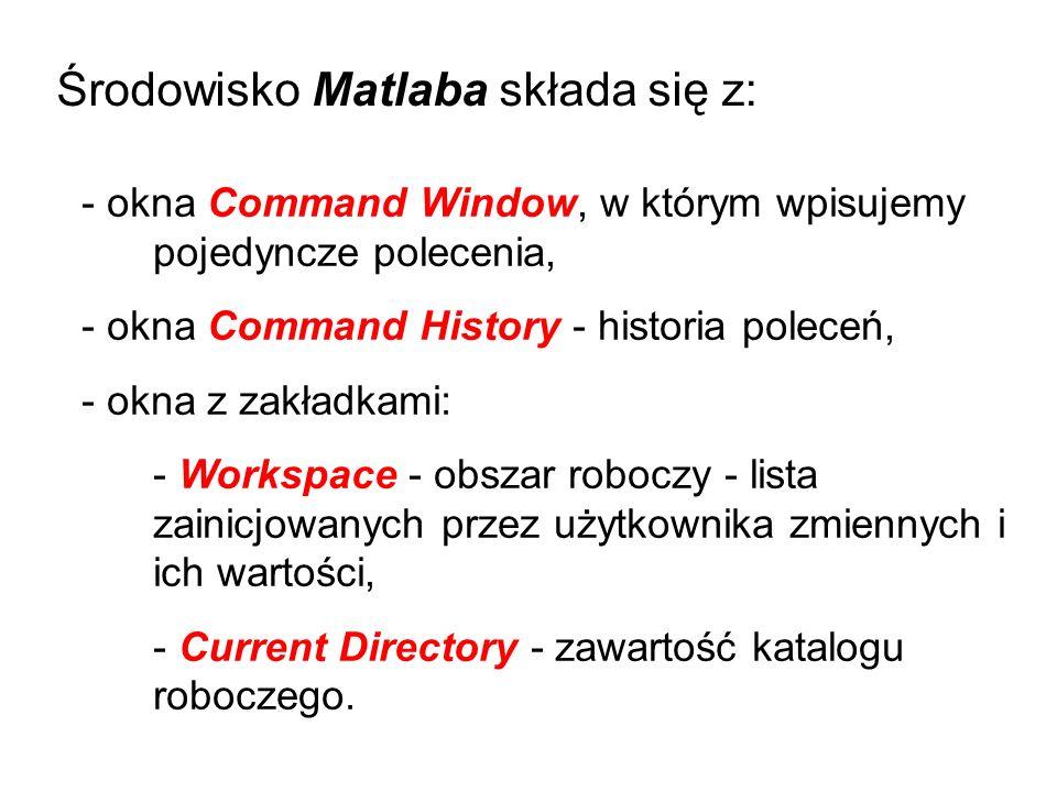 - okna Command Window, w którym wpisujemy pojedyncze polecenia, - okna Command History - historia poleceń, - okna z zakładkami: - Workspace - obszar roboczy - lista zainicjowanych przez użytkownika zmiennych i ich wartości, - Current Directory - zawartość katalogu roboczego.