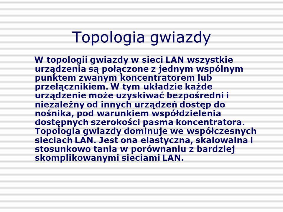 Topologia gwiazdy W topologii gwiazdy w sieci LAN wszystkie urządzenia są połączone z jednym wspólnym punktem zwanym koncentratorem lub przełącznikiem