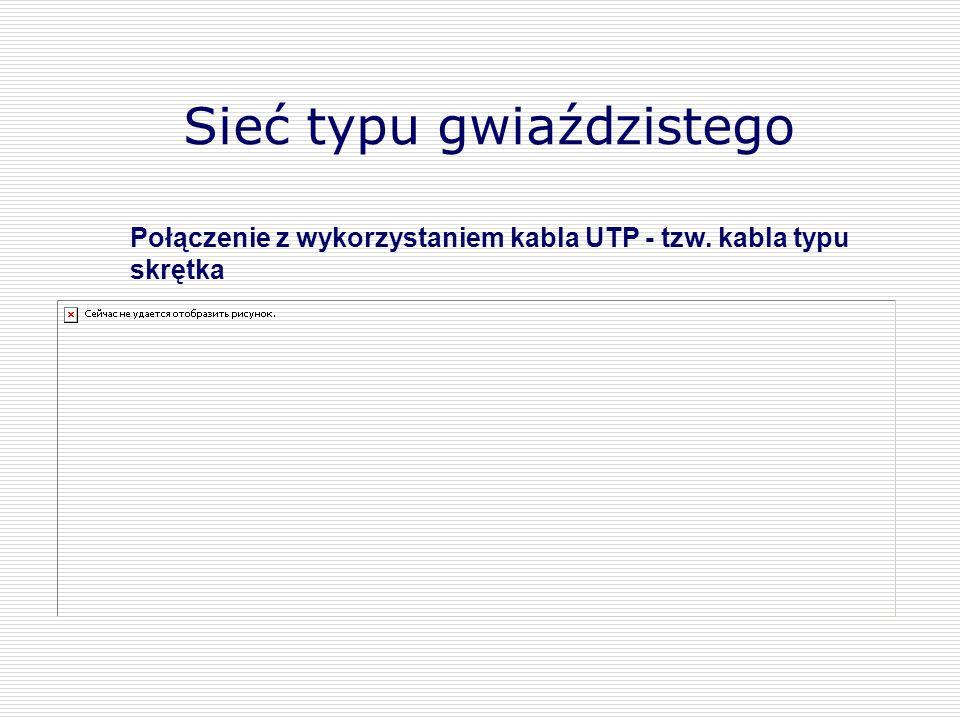 Sieć typu gwiaździstego Połączenie z wykorzystaniem kabla UTP - tzw. kabla typu skrętka