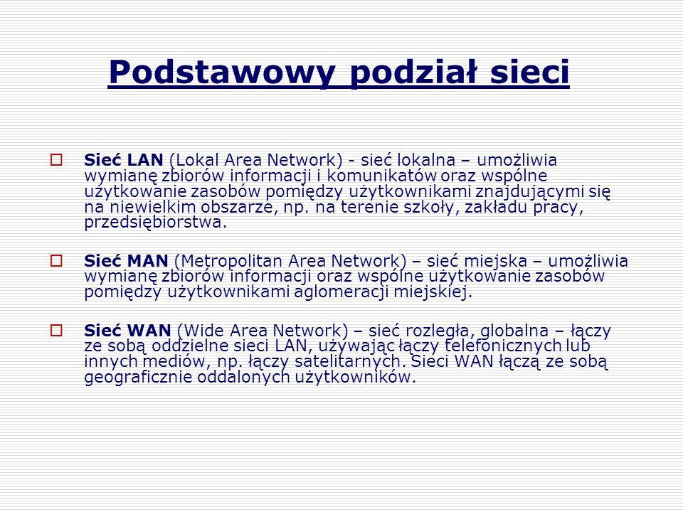 Podział sieci ze względu na jej organizację: 1.Klient - serwer 2.Pear to peaer Podział sieci ze względu na topologię: 1.Topologia szynowa 2.Topologia pierścieniowa (typu ring) 3.Topologia gwiaździsta 4.Topologia drzewiasta Elementy przełączające w sieci 1.Koncentrator – hub 2.Hub przełączający – switch 3.Router 4.Bridge 5.Gateway Podział sieci