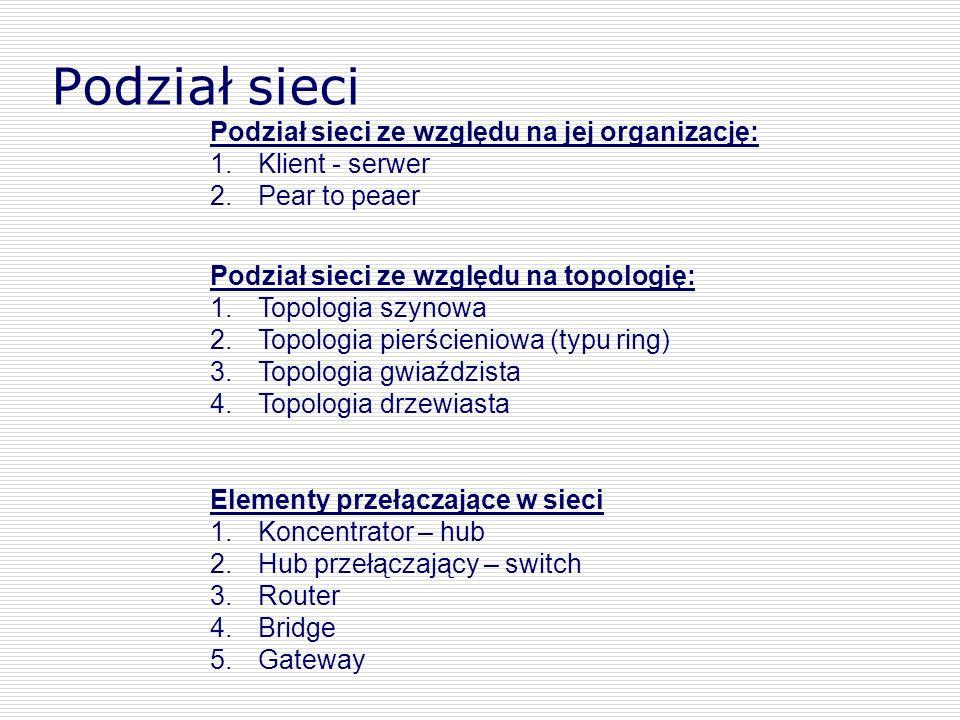Podział sieci ze względu na jej organizację: 1.Klient - serwer 2.Pear to peaer Podział sieci ze względu na topologię: 1.Topologia szynowa 2.Topologia
