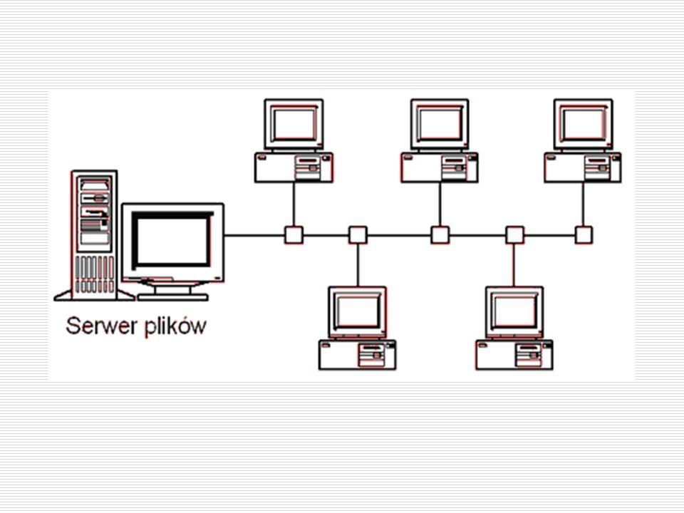 Topologia gwiazdy W topologii gwiazdy w sieci LAN wszystkie urządzenia są połączone z jednym wspólnym punktem zwanym koncentratorem lub przełącznikiem.