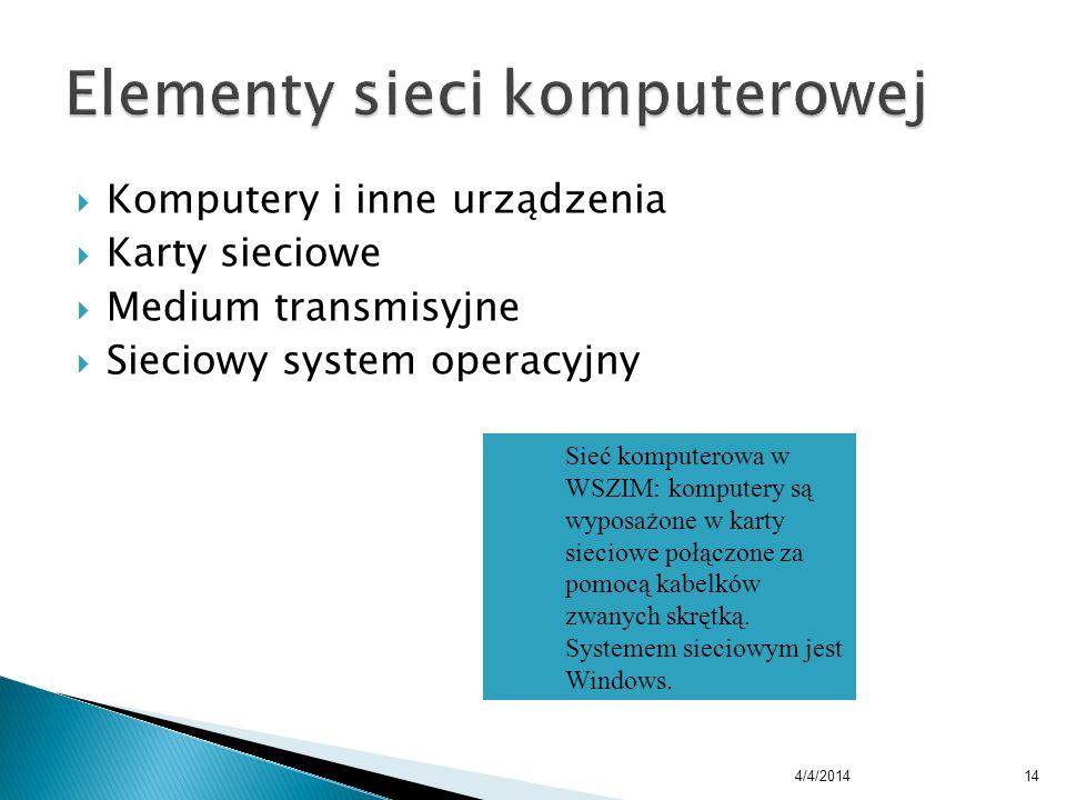 Komputery i inne urządzenia Karty sieciowe Medium transmisyjne Sieciowy system operacyjny 4/4/201414 Sieć komputerowa w WSZIM: komputery są wyposażone