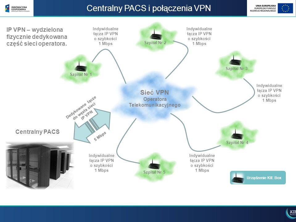 Centralny PACS i połączenia VPN Centralny PACS Szpital Nr 1 Szpital Nr 2 Szpital Nr 3 Szpital Nr 4 Sieć VPN Operatora Telekomunikacyjnego Urządzenie K