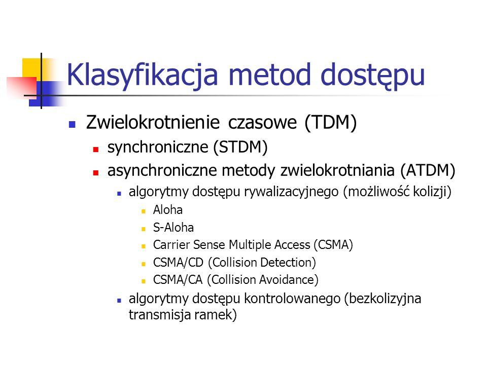 Klasyfikacja metod dostępu Zwielokrotnienie czasowe (TDM) synchroniczne (STDM) asynchroniczne metody zwielokrotniania (ATDM) algorytmy dostępu rywalizacyjnego (możliwość kolizji) Aloha S-Aloha Carrier Sense Multiple Access (CSMA) CSMA/CD (Collision Detection) CSMA/CA (Collision Avoidance) algorytmy dostępu kontrolowanego (bezkolizyjna transmisja ramek)