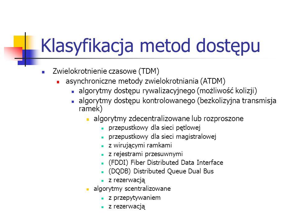 Klasyfikacja metod dostępu Zwielokrotnienie czasowe (TDM) asynchroniczne metody zwielokrotniania (ATDM) algorytmy dostępu rywalizacyjnego (możliwość kolizji) algorytmy dostępu kontrolowanego (bezkolizyjna transmisja ramek) algorytmy zdecentralizowane lub rozproszone przepustkowy dla sieci pętlowej przepustkowy dla sieci magistralowej z wirującymi ramkami z rejestrami przesuwnymi (FDDI) Fiber Distributed Data Interface (DQDB) Distributed Queue Dual Bus z rezerwacją algorytmy scentralizowane z przepytywaniem z rezerwacją