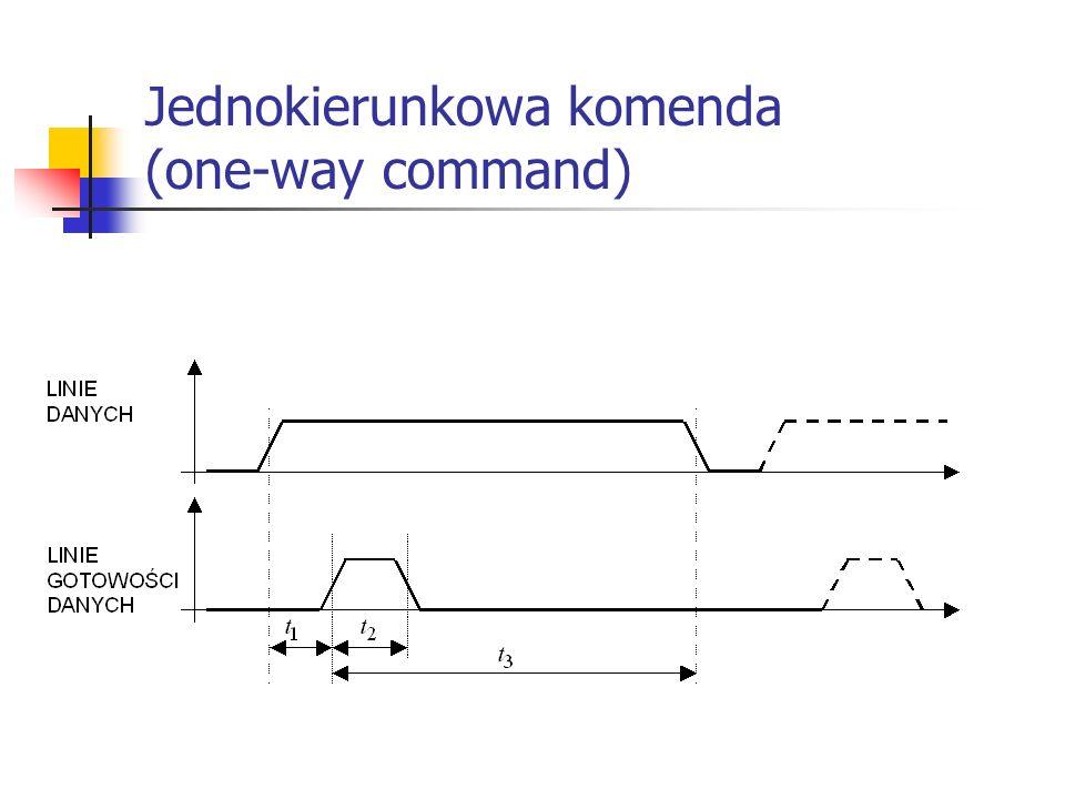Jednokierunkowa komenda (one-way command)