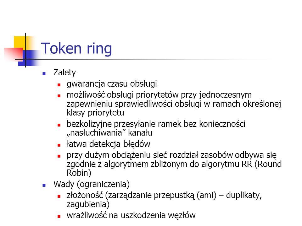 Token ring Zalety gwarancja czasu obsługi możliwość obsługi priorytetów przy jednoczesnym zapewnieniu sprawiedliwości obsługi w ramach określonej klasy priorytetu bezkolizyjne przesyłanie ramek bez konieczności nasłuchiwania kanału łatwa detekcja błędów przy dużym obciążeniu sieć rozdział zasobów odbywa się zgodnie z algorytmem zbliżonym do algorytmu RR (Round Robin) Wady (ograniczenia) złożoność (zarządzanie przepustką (ami) – duplikaty, zagubienia) wrażliwość na uszkodzenia węzłów