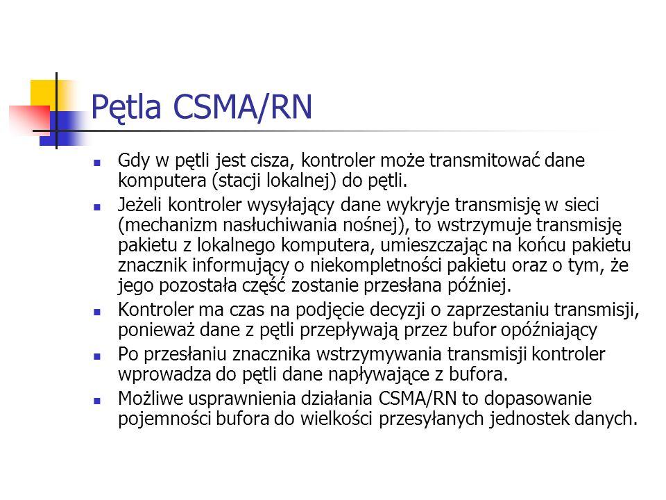 Pętla CSMA/RN Gdy w pętli jest cisza, kontroler może transmitować dane komputera (stacji lokalnej) do pętli. Jeżeli kontroler wysyłający dane wykryje