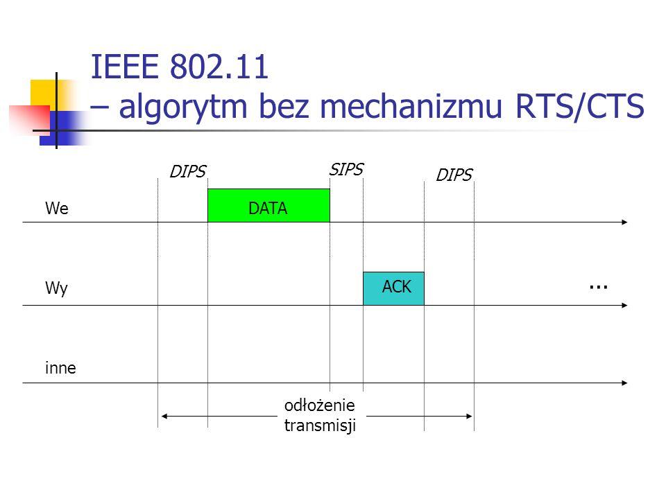 IEEE 802.11 – algorytm bez mechanizmu RTS/CTS ACK DATA DIPS SIPS We Wy inne...
