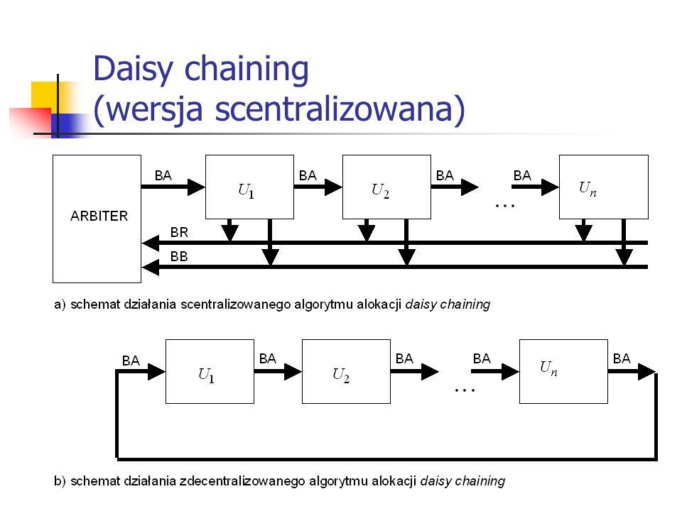 Token ring – transmisja z C do D Węzeł AWęzeł C Węzeł B Węzeł D - C transmituje do D - D retransmituje wiadomość