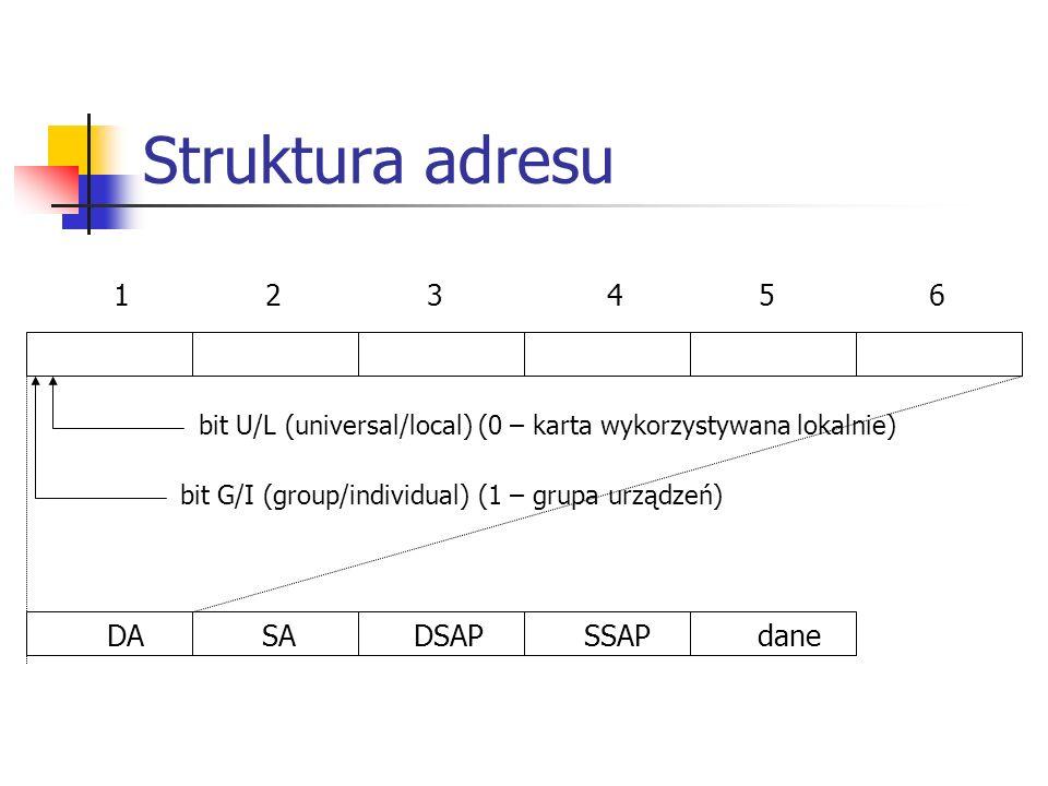 Struktura adresu 1 2 3 4 5 6 bit G/I (group/individual) (1 – grupa urządzeń) bit U/L (universal/local) (0 – karta wykorzystywana lokalnie) DA SA DSAP SSAP dane