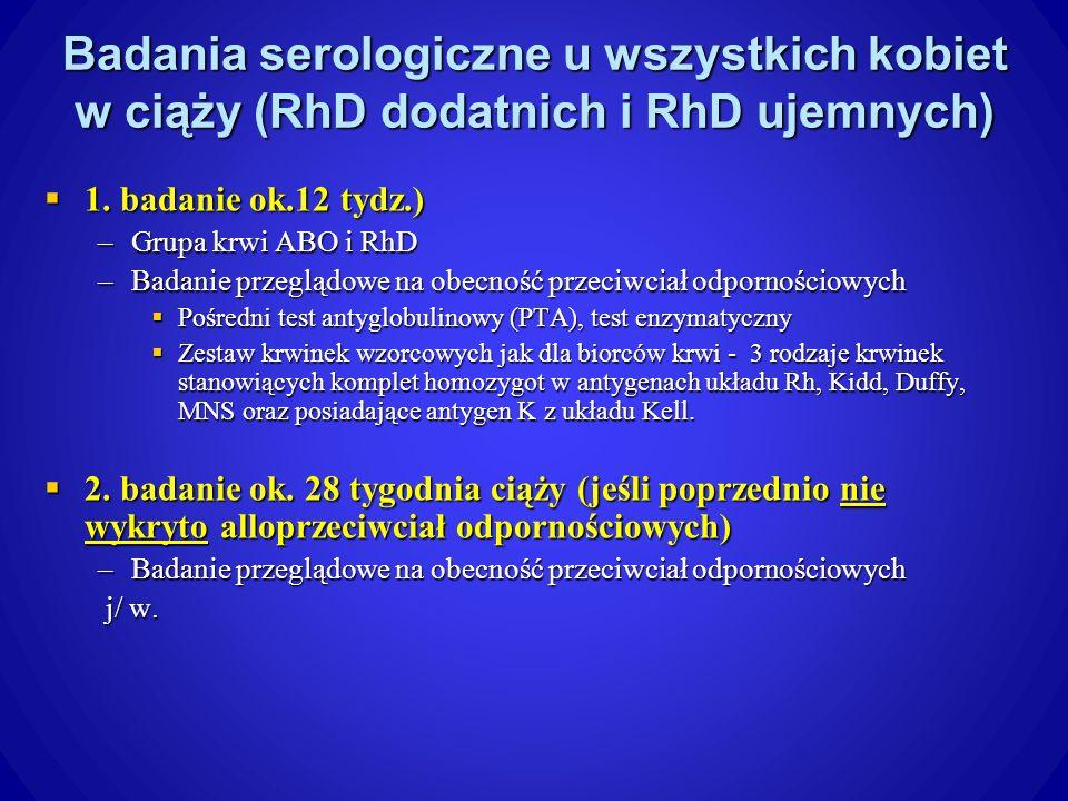 Badania serologiczne u wszystkich kobiet w ciąży (RhD dodatnich i RhD ujemnych) 1.