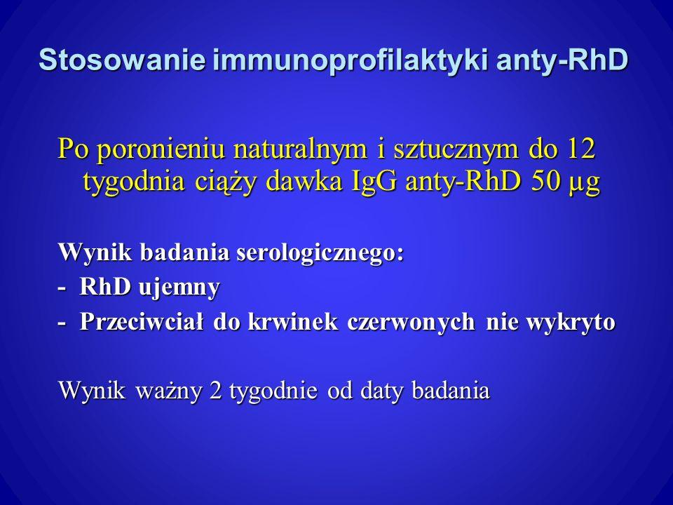 Stosowanie immunoprofilaktyki anty-RhD Po poronieniu naturalnym i sztucznym do 12 tygodnia ciąży dawka IgG anty-RhD 50 µg Wynik badania serologicznego: - RhD ujemny - Przeciwciał do krwinek czerwonych nie wykryto Wynik ważny 2 tygodnie od daty badania