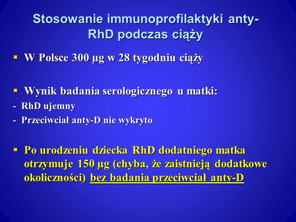 Stosowanie immunoprofilaktyki anty- RhD podczas ciąży W Polsce 300 µg w 28 tygodniu ciąży W Polsce 300 µg w 28 tygodniu ciąży Wynik badania serologicznego u matki: Wynik badania serologicznego u matki: - RhD ujemny - Przeciwciał anty-D nie wykryto Po urodzeniu dziecka RhD dodatniego matka otrzymuje 150 µg (chyba, że zaistnieją dodatkowe okoliczności) bez badania przeciwciał anty-D Po urodzeniu dziecka RhD dodatniego matka otrzymuje 150 µg (chyba, że zaistnieją dodatkowe okoliczności) bez badania przeciwciał anty-D