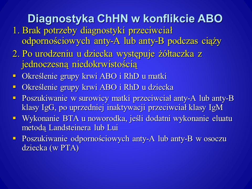 Diagnostyka ChHN w konflikcie ABO 1.