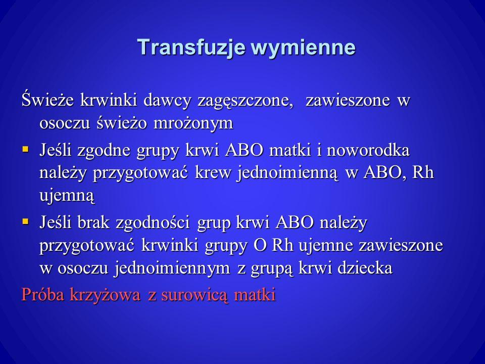Transfuzje wymienne Świeże krwinki dawcy zagęszczone, zawieszone w osoczu świeżo mrożonym Jeśli zgodne grupy krwi ABO matki i noworodka należy przygotować krew jednoimienną w ABO, Rh ujemną Jeśli zgodne grupy krwi ABO matki i noworodka należy przygotować krew jednoimienną w ABO, Rh ujemną Jeśli brak zgodności grup krwi ABO należy przygotować krwinki grupy O Rh ujemne zawieszone w osoczu jednoimiennym z grupą krwi dziecka Jeśli brak zgodności grup krwi ABO należy przygotować krwinki grupy O Rh ujemne zawieszone w osoczu jednoimiennym z grupą krwi dziecka Próba krzyżowa z surowicą matki