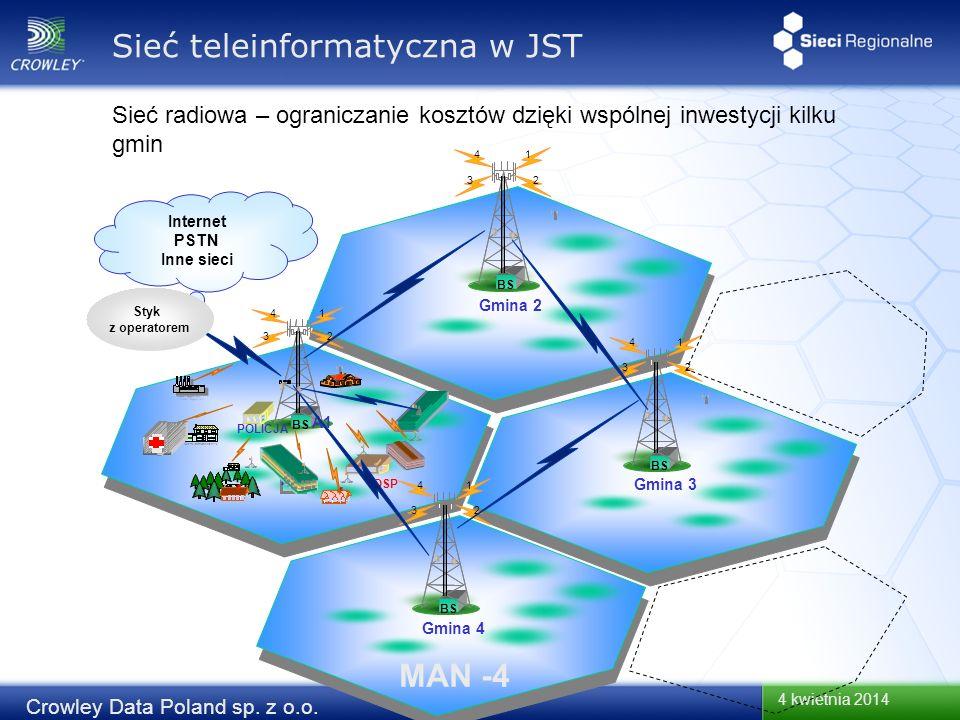 4 kwietnia 2014 Crowley Data Poland sp. z o.o. BS 1 23 4 Gmina 2 Internet PSTN Inne sieci BS 1 23 4 POLICJA A1 OSP Tree BS 1 23 4 Gmina 3 BS 1 23 4 Gm