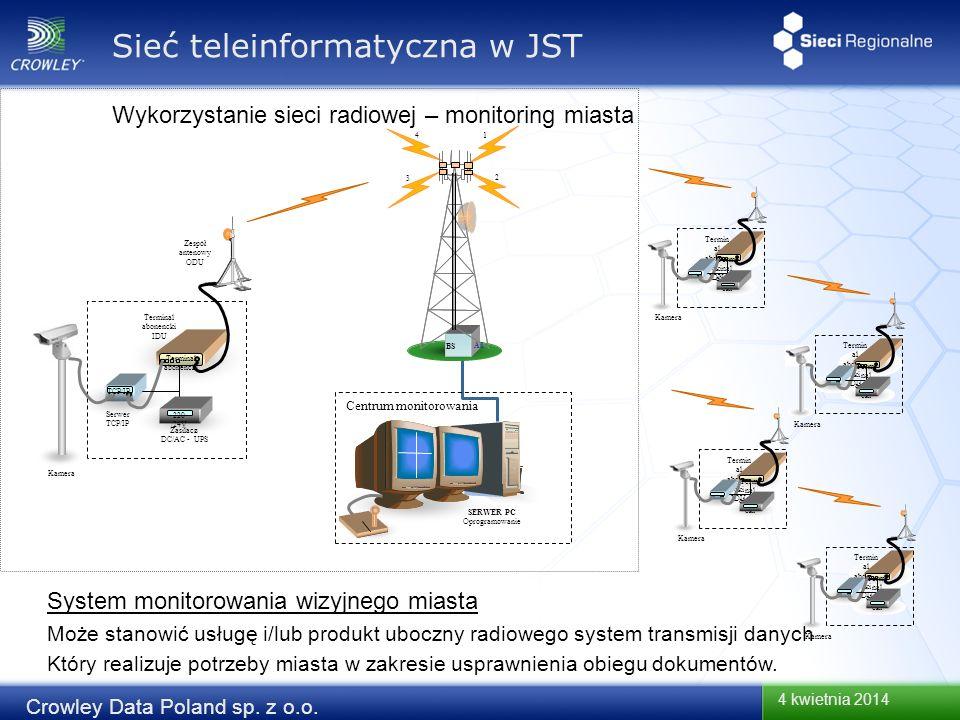 4 kwietnia 2014 Crowley Data Poland sp. z o.o. Termin al abonen cki IDU Termi nal abonen cki Kamera Termin al abonen cki IDU Termi nal abonen cki Kame