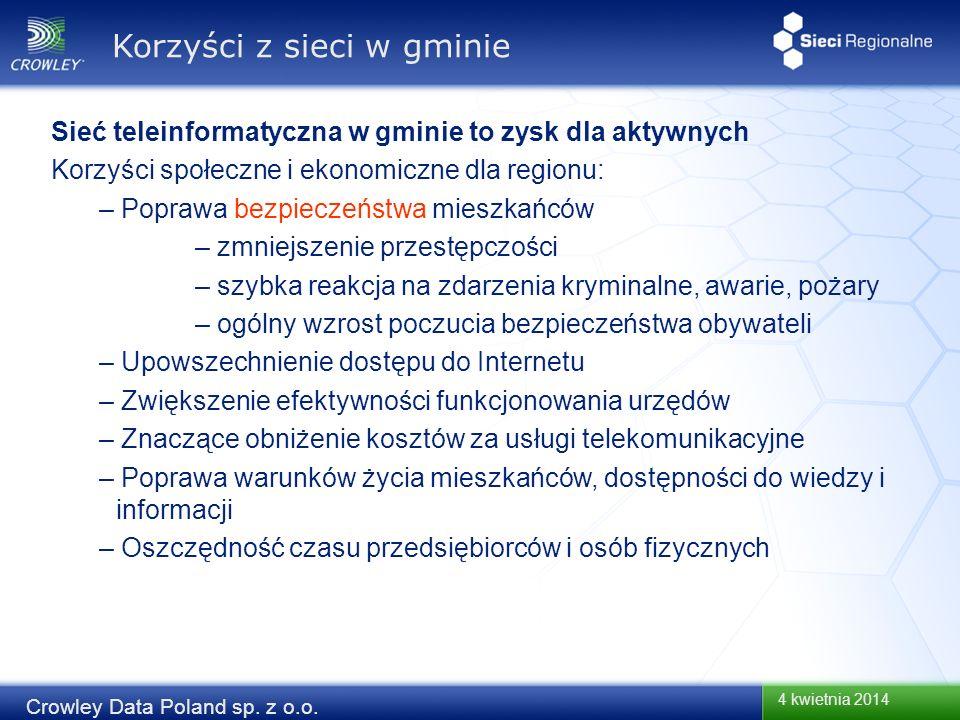 4 kwietnia 2014 Crowley Data Poland sp. z o.o. Sieć teleinformatyczna w gminie to zysk dla aktywnych Korzyści społeczne i ekonomiczne dla regionu: – P