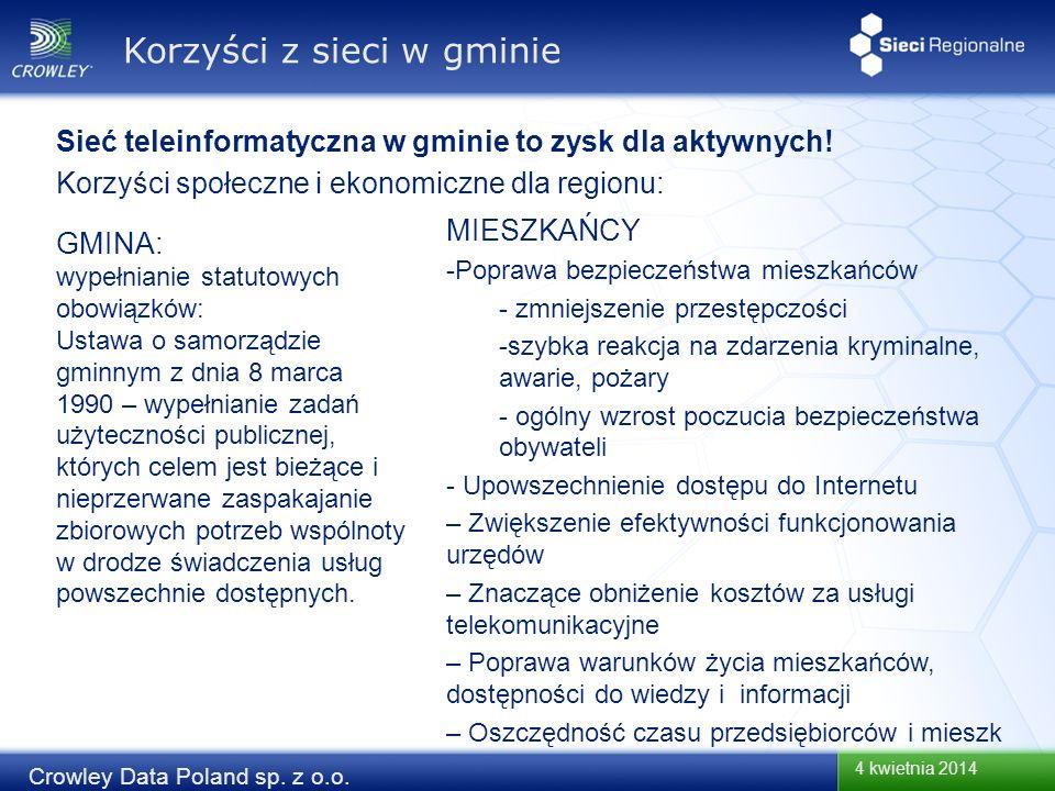 4 kwietnia 2014 Crowley Data Poland sp. z o.o. Sieć teleinformatyczna w gminie to zysk dla aktywnych! Korzyści społeczne i ekonomiczne dla regionu: Ko