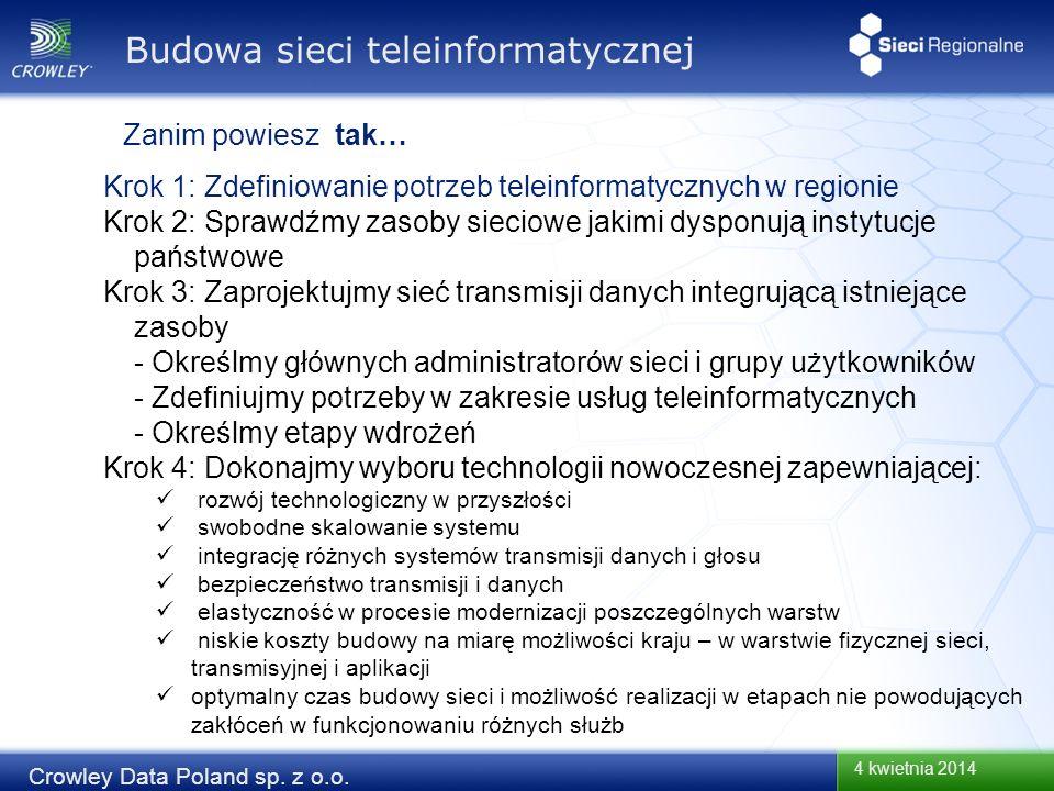 4 kwietnia 2014 Crowley Data Poland sp. z o.o. Zanim powiesz tak… Budowa sieci teleinformatycznej Krok 1: Zdefiniowanie potrzeb teleinformatycznych w