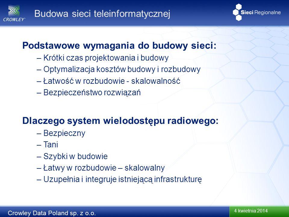 4 kwietnia 2014 Crowley Data Poland sp. z o.o. Podstawowe wymagania do budowy sieci: – Krótki czas projektowania i budowy – Optymalizacja kosztów budo