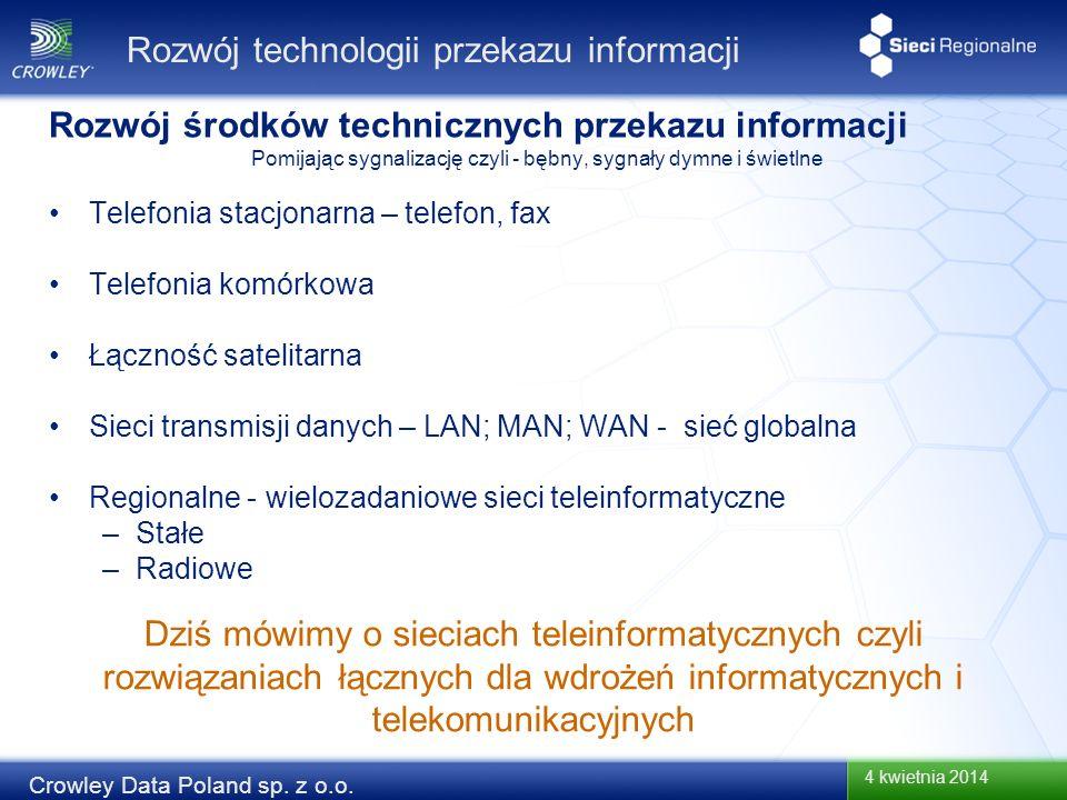 4 kwietnia 2014 Crowley Data Poland sp. z o.o. Rozwój technologii przekazu informacji Rozwój środków technicznych przekazu informacji Pomijając sygnal