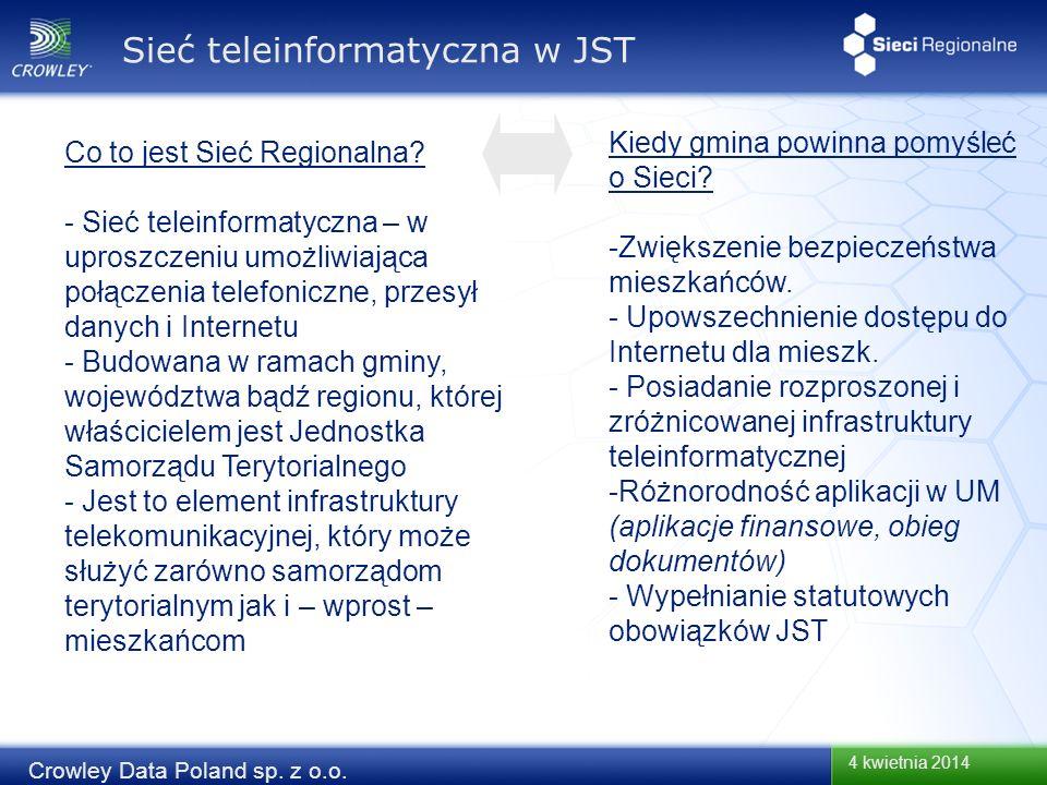 4 kwietnia 2014 Crowley Data Poland sp. z o.o. Co to jest Sieć Regionalna? - Sieć teleinformatyczna – w uproszczeniu umożliwiająca połączenia telefoni