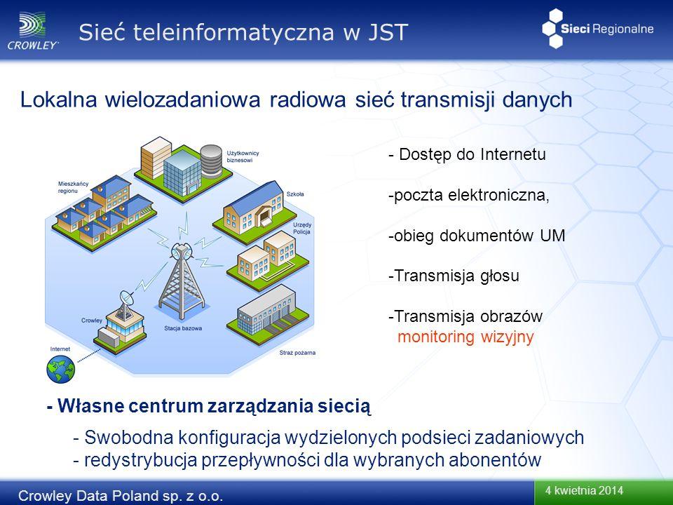 4 kwietnia 2014 Crowley Data Poland sp. z o.o. Lokalna wielozadaniowa radiowa sieć transmisji danych - Dostęp do Internetu -poczta elektroniczna, -obi