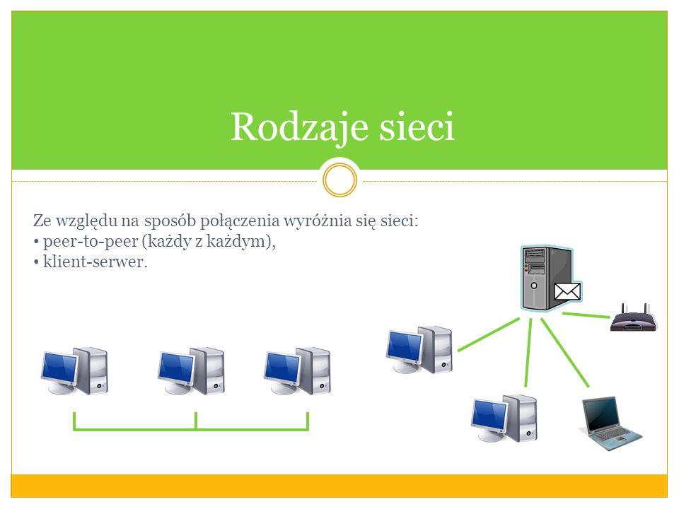 Rodzaje sieci Ze względu na sposób połączenia wyróżnia się sieci: peer-to-peer (każdy z każdym), klient-serwer.