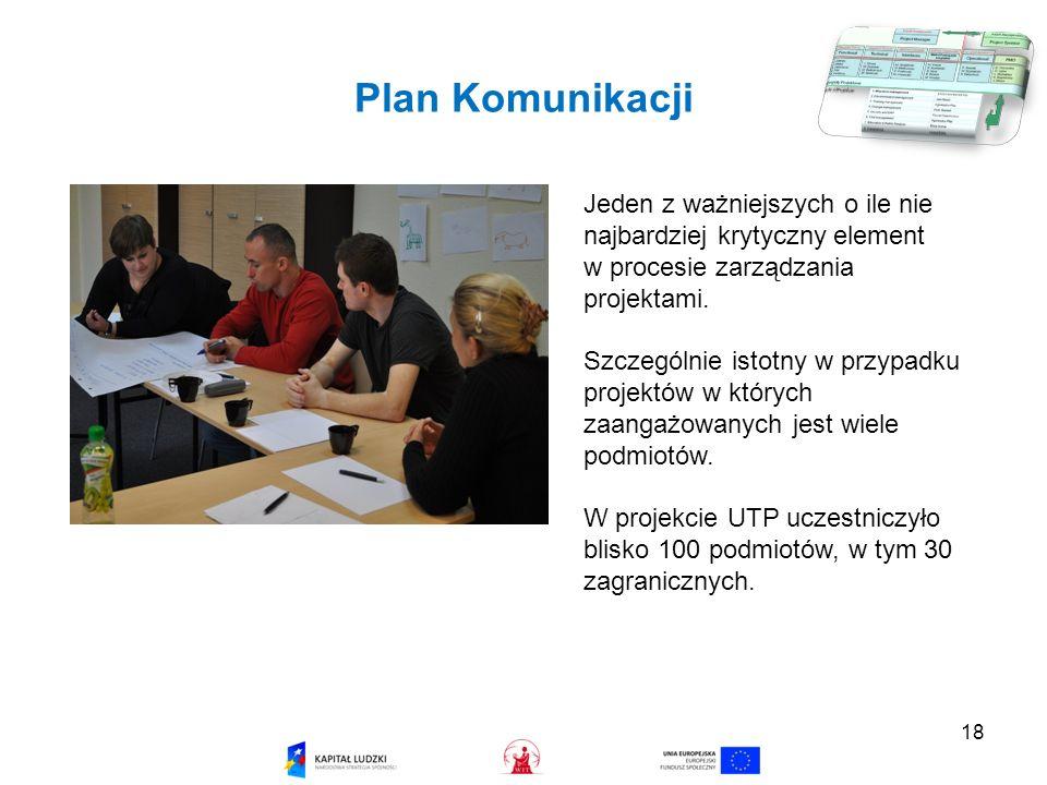 18 Plan Komunikacji Jeden z ważniejszych o ile nie najbardziej krytyczny element w procesie zarządzania projektami.