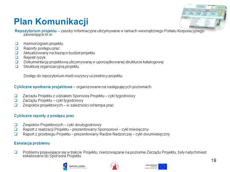 19 Plan Komunikacji Repozytorium projektu – zasoby informacyjne utrzymywane w ramach wewnętrznego Portalu Korporacyjnego zawierające m.in.