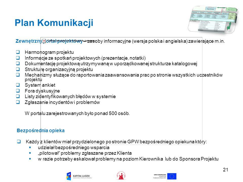 21 Plan Komunikacji Zewnętrzny portal projektowy – zasoby informacyjne (wersja polska i angielska) zawierające m.in.