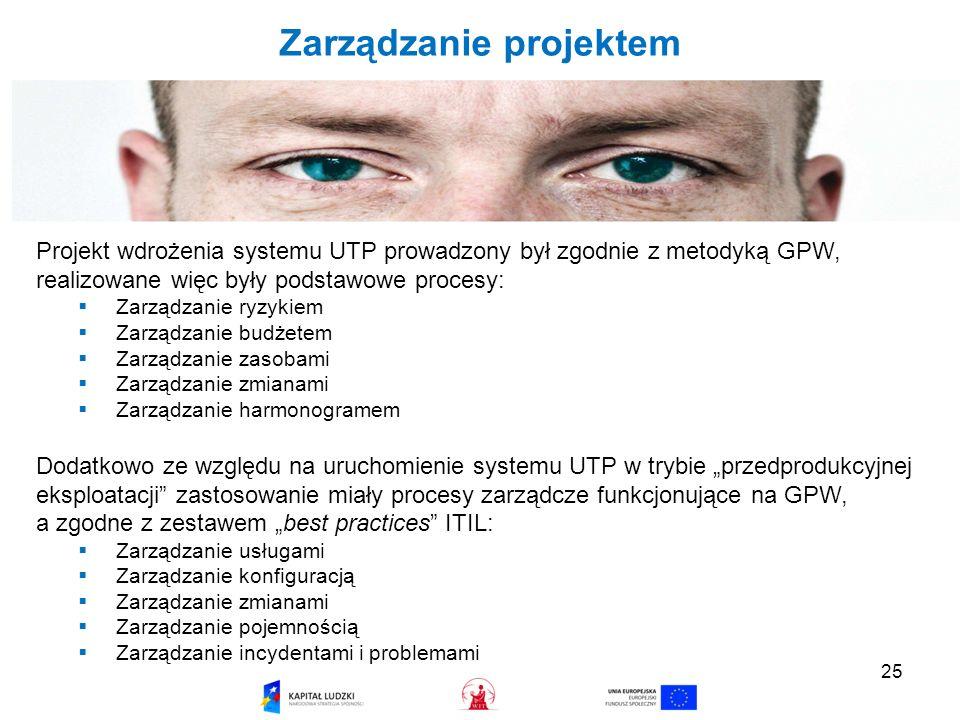 25 Zarządzanie projektem Projekt wdrożenia systemu UTP prowadzony był zgodnie z metodyką GPW, realizowane więc były podstawowe procesy: Zarządzanie ryzykiem Zarządzanie budżetem Zarządzanie zasobami Zarządzanie zmianami Zarządzanie harmonogramem Dodatkowo ze względu na uruchomienie systemu UTP w trybie przedprodukcyjnej eksploatacji zastosowanie miały procesy zarządcze funkcjonujące na GPW, a zgodne z zestawem best practices ITIL: Zarządzanie usługami Zarządzanie konfiguracją Zarządzanie zmianami Zarządzanie pojemnością Zarządzanie incydentami i problemami