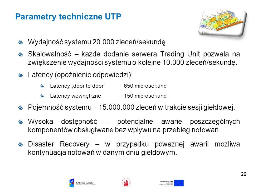 Parametry techniczne UTP Wydajność systemu 20.000 zleceń/sekundę.