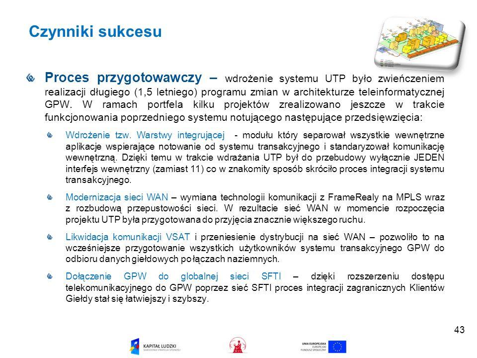 Czynniki sukcesu Proces przygotowawczy – wdrożenie systemu UTP było zwieńczeniem realizacji długiego (1,5 letniego) programu zmian w architekturze teleinformatycznej GPW.