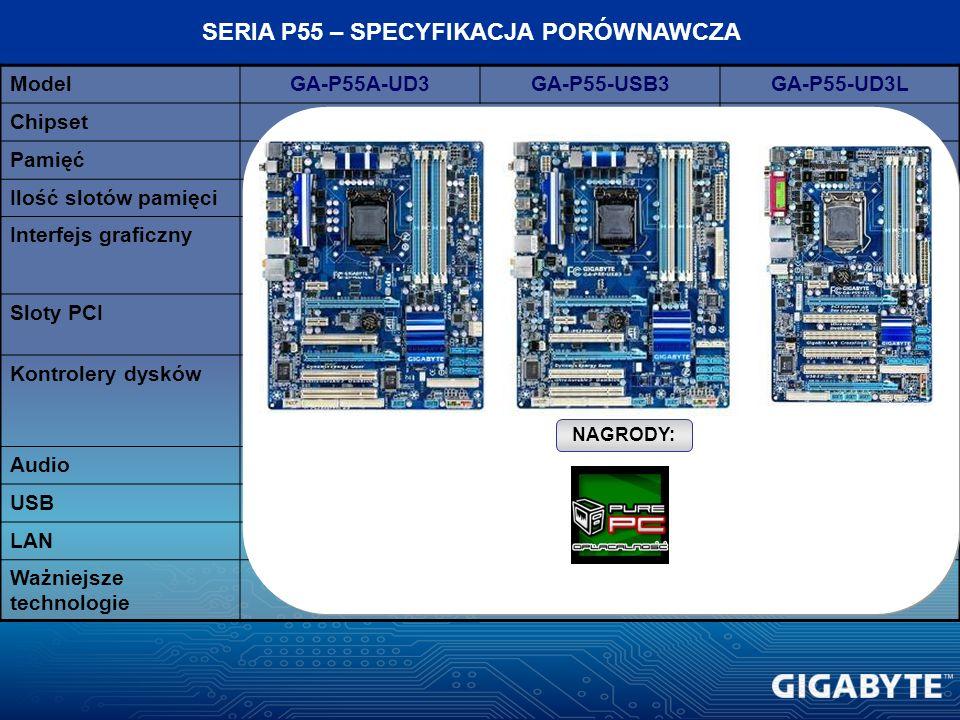 ModelGA-P55A-UD3GA-P55-USB3GA-P55-UD3L ChipsetIntel P55Intel H55 Pamięć2 kanały, DDR3 2000/1600/1333 Ilość slotów pamięci4 Interfejs graficznyPCI-E 2.