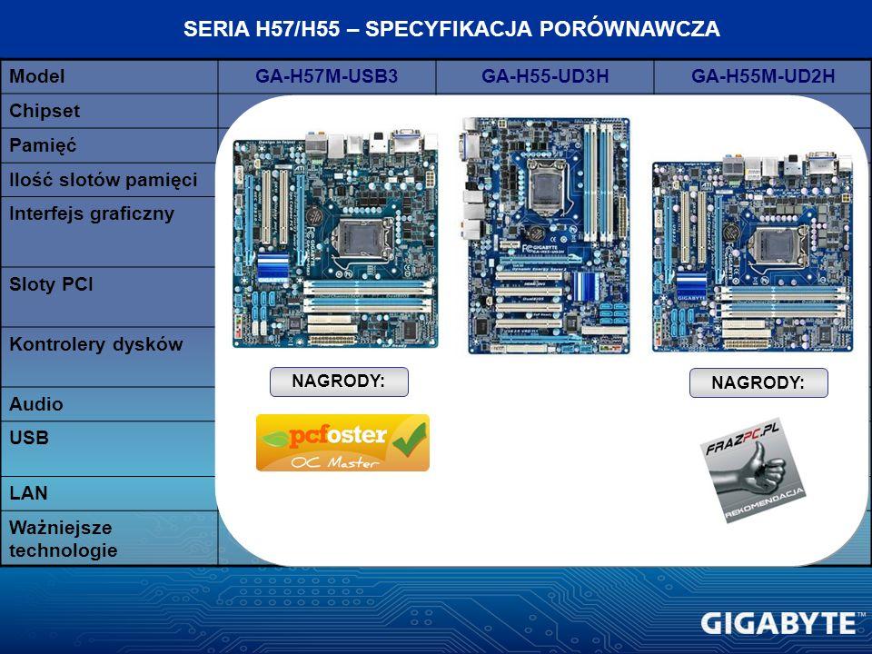 ModelGA-H57M-USB3GA-H55-UD3HGA-H55M-UD2H ChipsetIntel H57Intel H55 Pamięć2 kanały, DDR3 1333/1066 Ilość slotów pamięci4 Interfejs graficznyPCI-E 2.0 P