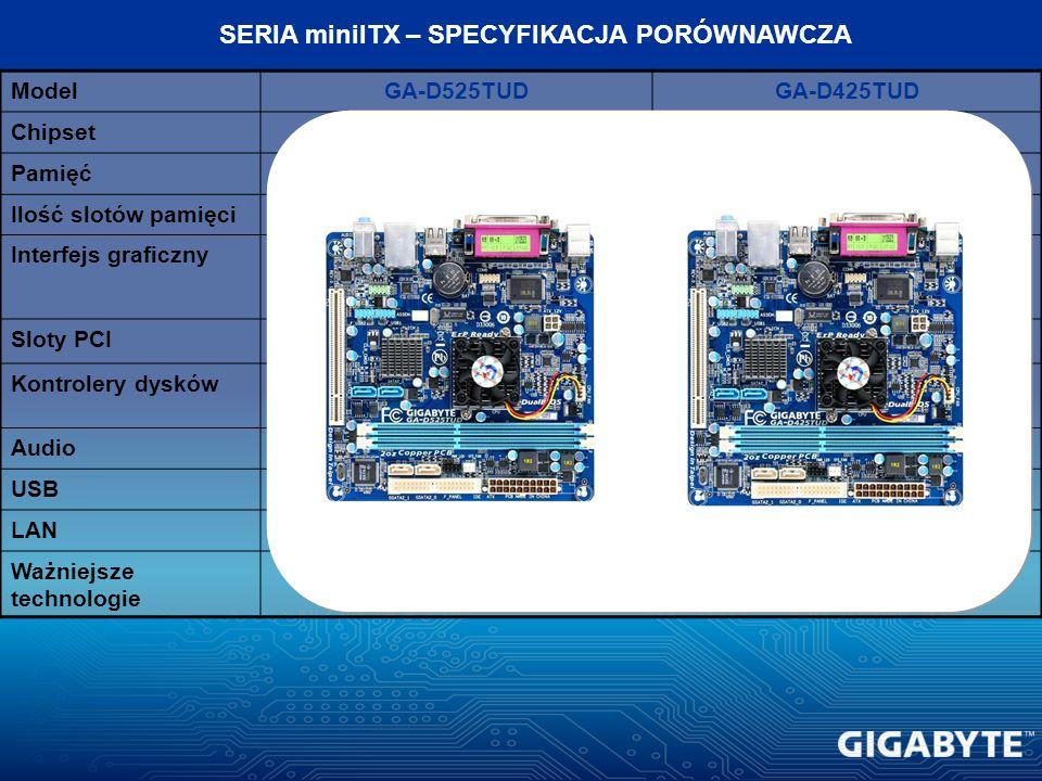 ModelGA-D525TUDGA-D425TUD ChipsetIntel NM10 Pamięć2 kanały, DDR3 800/667 Ilość slotów pamięci2 Interfejs graficznyZintegrowany układ graficzny Sloty P